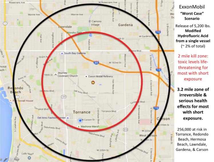 torrance-map